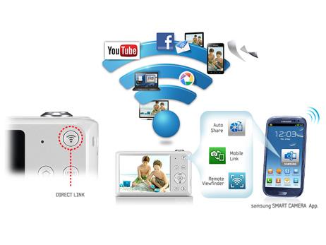 Samsung ST150 WiFi