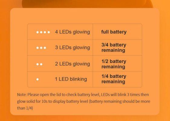 Haylou-GT1-Pro-Battery-LEDs